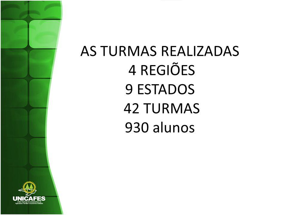 AS TURMAS REALIZADAS 4 REGIÕES 9 ESTADOS 42 TURMAS 930 alunos