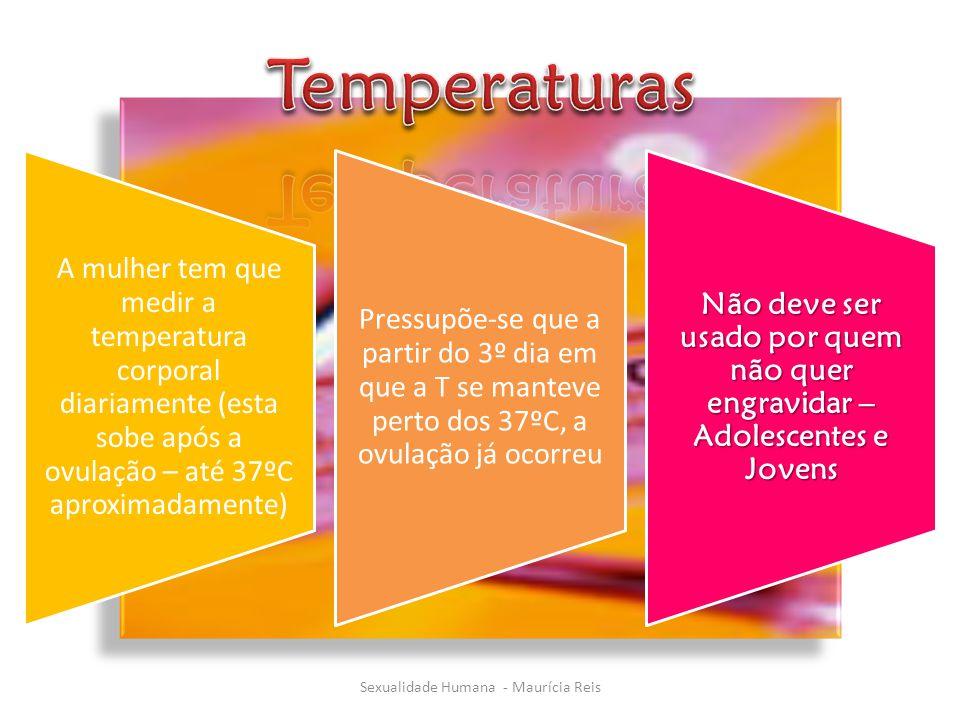 A mulher tem que medir a temperatura corporal diariamente (esta sobe após a ovulação – até 37ºC aproximadamente) Pressupõe-se que a partir do 3º dia e