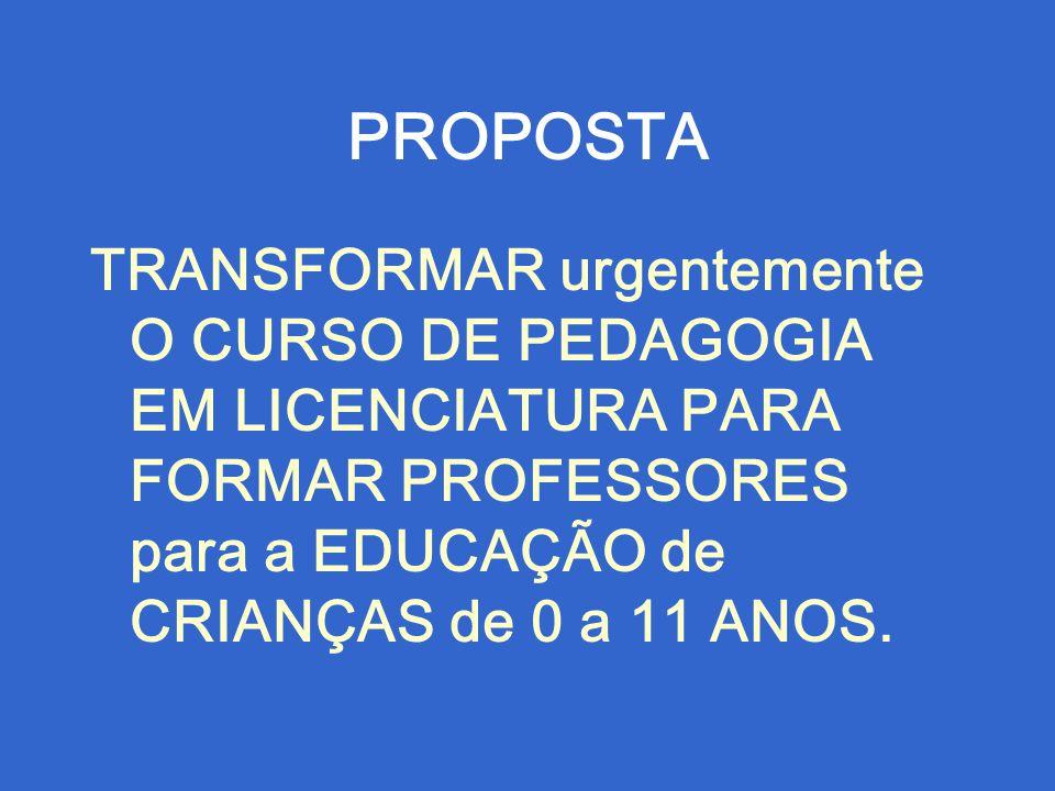 PROPOSTA TRANSFORMAR urgentemente O CURSO DE PEDAGOGIA EM LICENCIATURA PARA FORMAR PROFESSORES para a EDUCAÇÃO de CRIANÇAS de 0 a 11 ANOS.