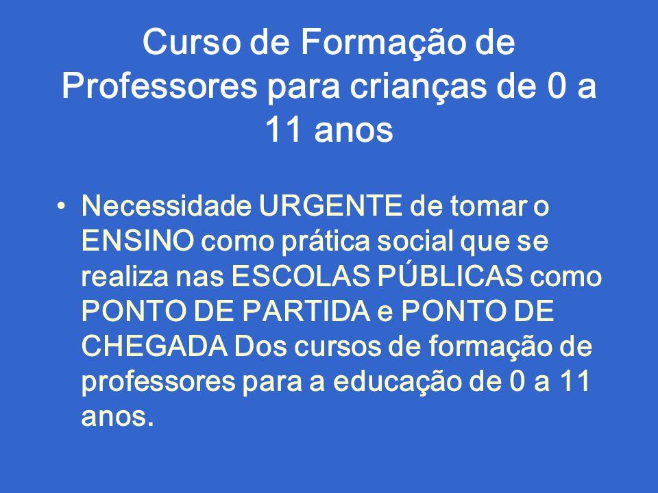 Curso de Formação de Professores para crianças de 0 a 11 anos Necessidade URGENTE de tomar o ENSINO como prática social que se realiza nas ESCOLAS PÚB
