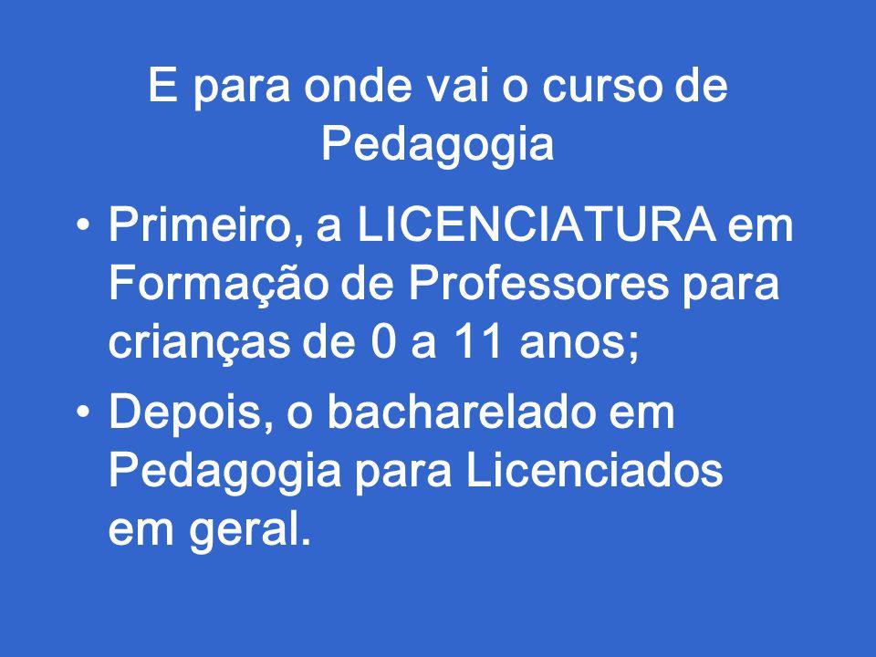 E para onde vai o curso de Pedagogia Primeiro, a LICENCIATURA em Formação de Professores para crianças de 0 a 11 anos; Depois, o bacharelado em Pedagogia para Licenciados em geral.