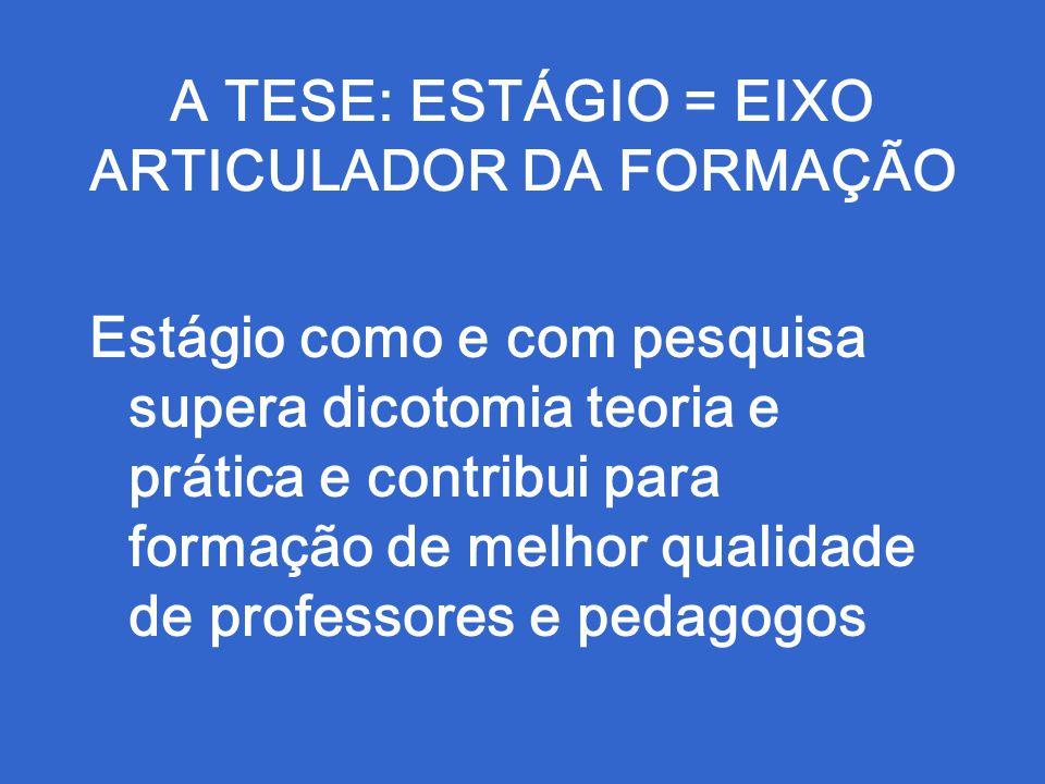 A TESE: ESTÁGIO = EIXO ARTICULADOR DA FORMAÇÃO Estágio como e com pesquisa supera dicotomia teoria e prática e contribui para formação de melhor qualidade de professores e pedagogos