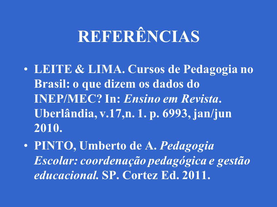 REFERÊNCIAS LEITE & LIMA. Cursos de Pedagogia no Brasil: o que dizem os dados do INEP/MEC? In: Ensino em Revista. Uberlândia, v.17,n. 1. p. 6993, jan/