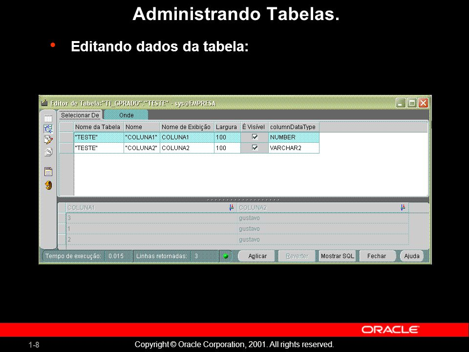 1-19 Copyright © Oracle Corporation, 2001. All rights reserved. Administrando Índices.