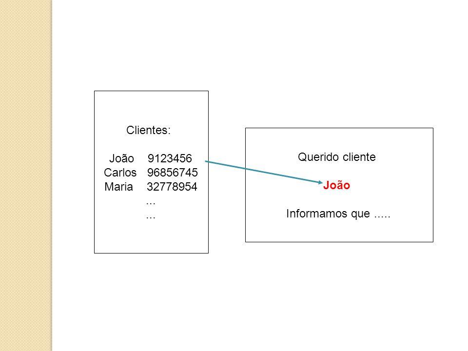 Clientes: João 9123456 Carlos 96856745 Maria 32778954... Querido cliente Carlos Informamos que.....