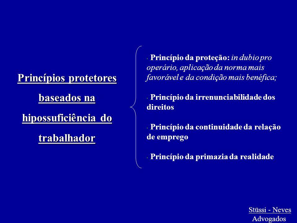 Princípio da proteção: in dubio pro operário, aplicação da norma mais favorável e da condição mais benéfica; Princípio da irrenunciabilidade dos direi