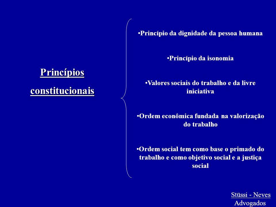 Princípios constitucionais Stüssi - Neves Advogados Princípio da dignidade da pessoa humana Princípio da isonomia Valores sociais do trabalho e da liv