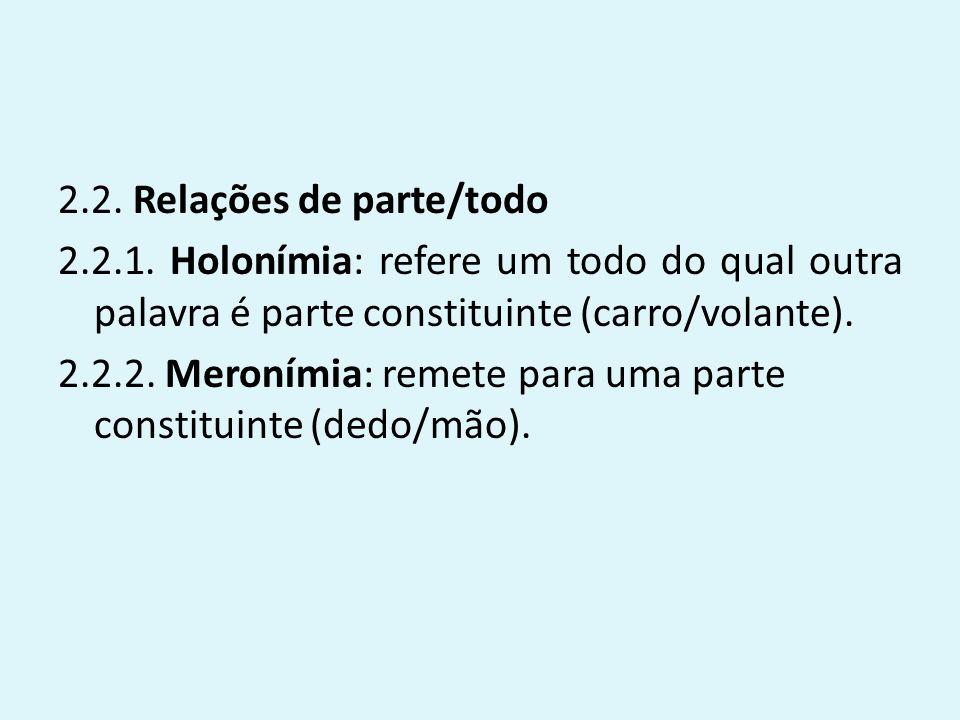 2.2. Relações de parte/todo 2.2.1. Holonímia: refere um todo do qual outra palavra é parte constituinte (carro/volante). 2.2.2. Meronímia: remete para