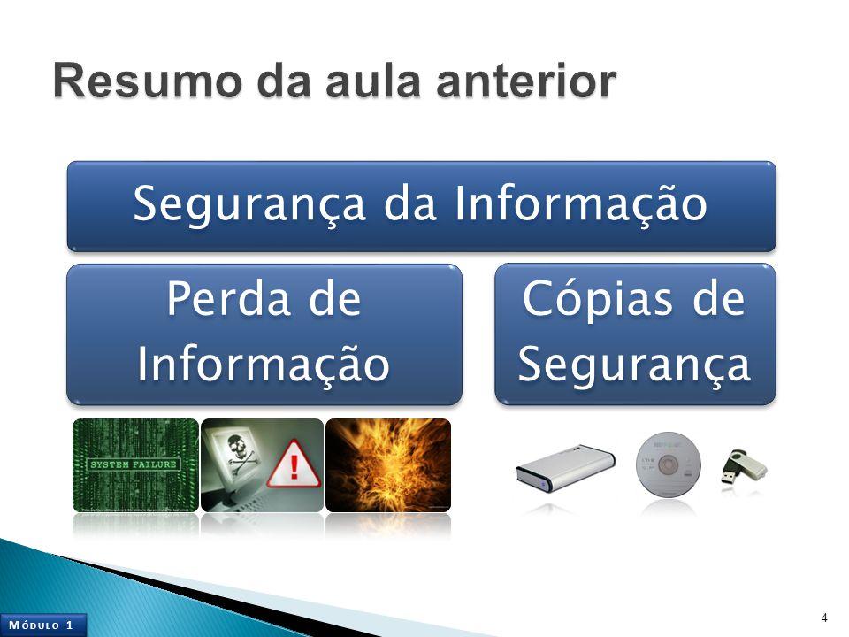 4 M ÓDULO 1 Segurança da Informação Perda de Informação Cópias de Segurança
