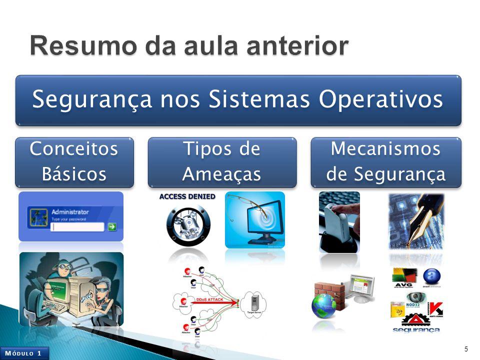 5 M ÓDULO 1 Segurança nos Sistemas Operativos Conceitos Básicos Tipos de Ameaças Mecanismos de Segurança