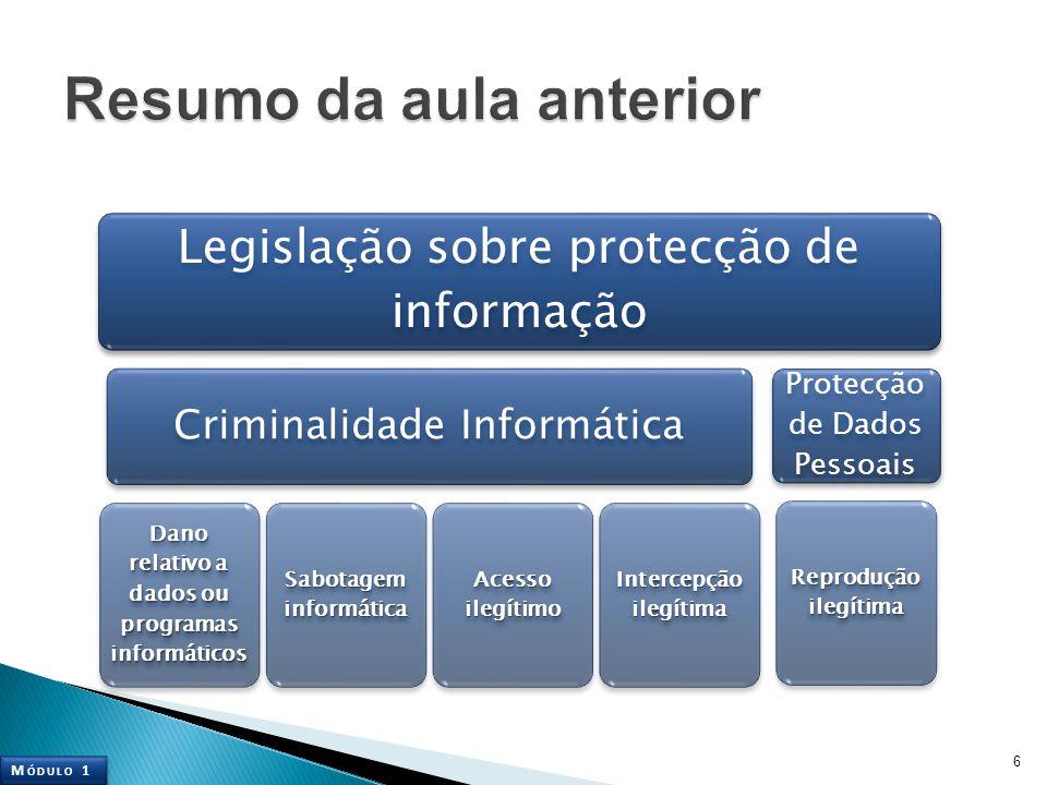 6 M ÓDULO 1 Legislação sobre protecção de informação Criminalidade Informática Dano relativo a dados ou programas informáticos Sabotagem informática Acesso ilegítimo Intercepção ilegítima Protecção de Dados Pessoais Reprodução ilegítima