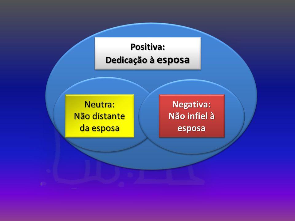 Positiva: Dedicação à esposa Positiva: Neutra: Não distante da esposa Neutra: Negativa: Não infiel à esposa Negativa: