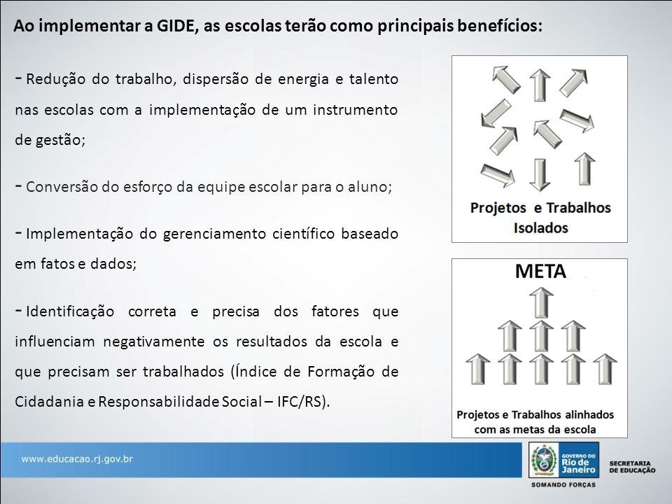 Ao implementar a GIDE, as escolas terão como principais benefícios: - Redução do trabalho, dispersão de energia e talento nas escolas com a implementa