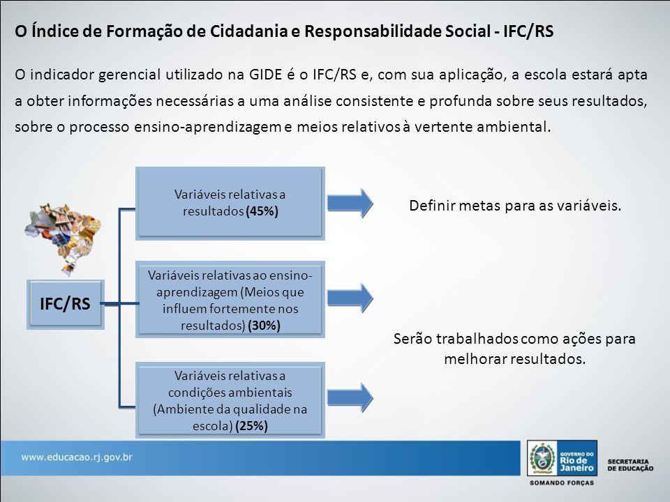 O Índice de Formação de Cidadania e Responsabilidade Social - IFC/RS O indicador gerencial utilizado na GIDE é o IFC/RS e, com sua aplicação, a escola