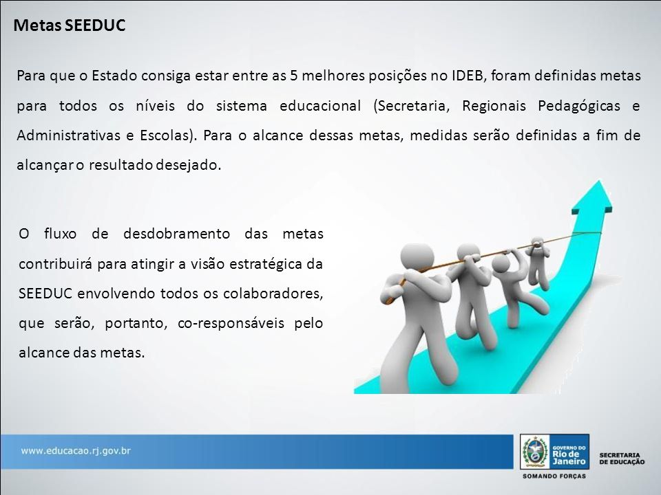 Metas SEEDUC O fluxo de desdobramento das metas contribuirá para atingir a visão estratégica da SEEDUC envolvendo todos os colaboradores, que serão, p