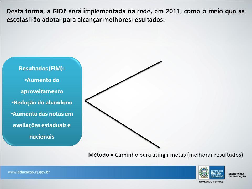 Desta forma, a GIDE será implementada na rede, em 2011, como o meio que as escolas irão adotar para alcançar melhores resultados. Resultados (FIM): Au