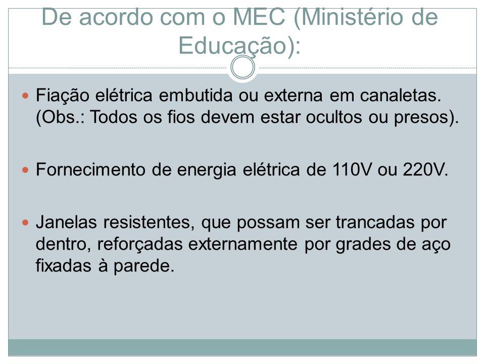 De acordo com o MEC (Ministério de Educação): Fiação elétrica embutida ou externa em canaletas.