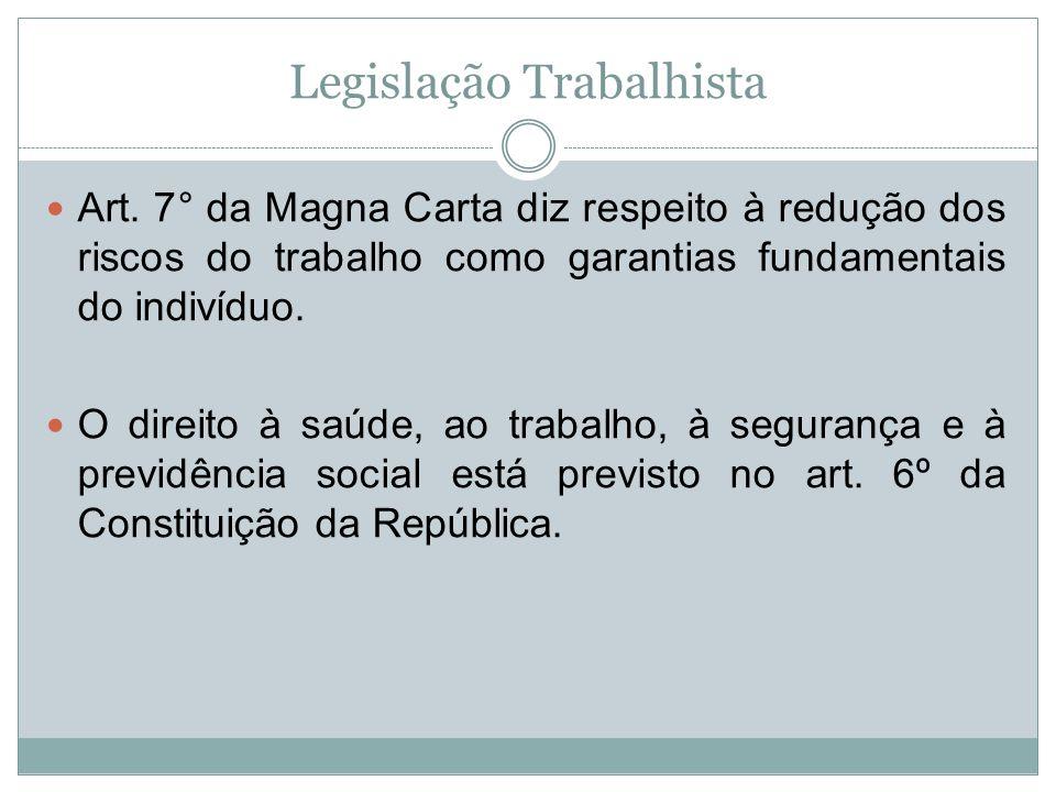 Legislação Trabalhista Art.
