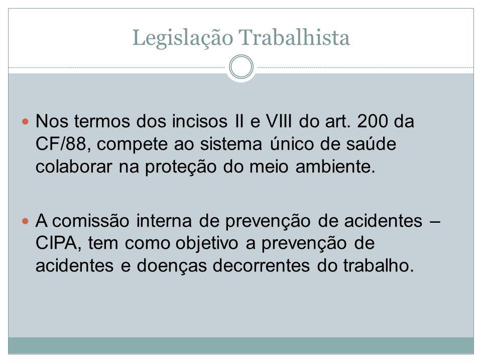 Legislação Trabalhista Nos termos dos incisos II e VIII do art.