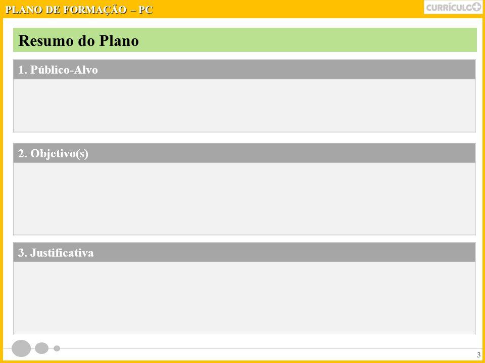 Resumo do Plano 2. Objetivo(s) 3 3. Justificativa PLANO DE FORMAÇÃO – PC 1. Público-Alvo