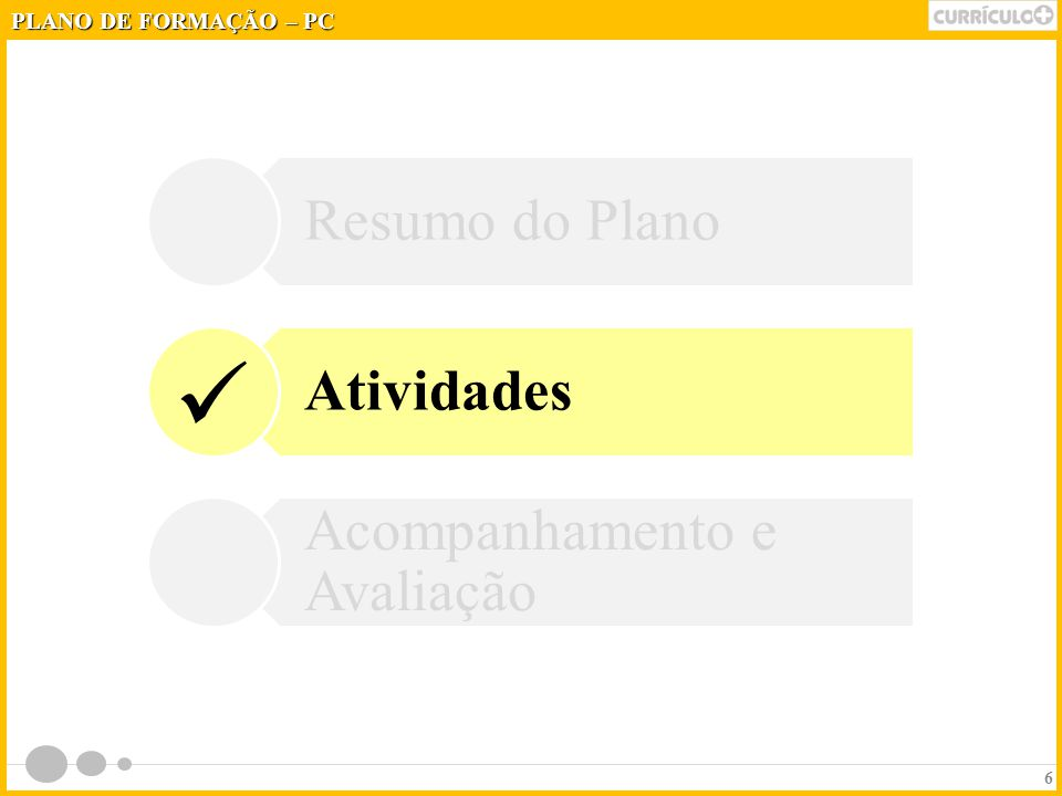 Atividade 1: [inserir título] 7 A.Objetivos específicos da atividade B.