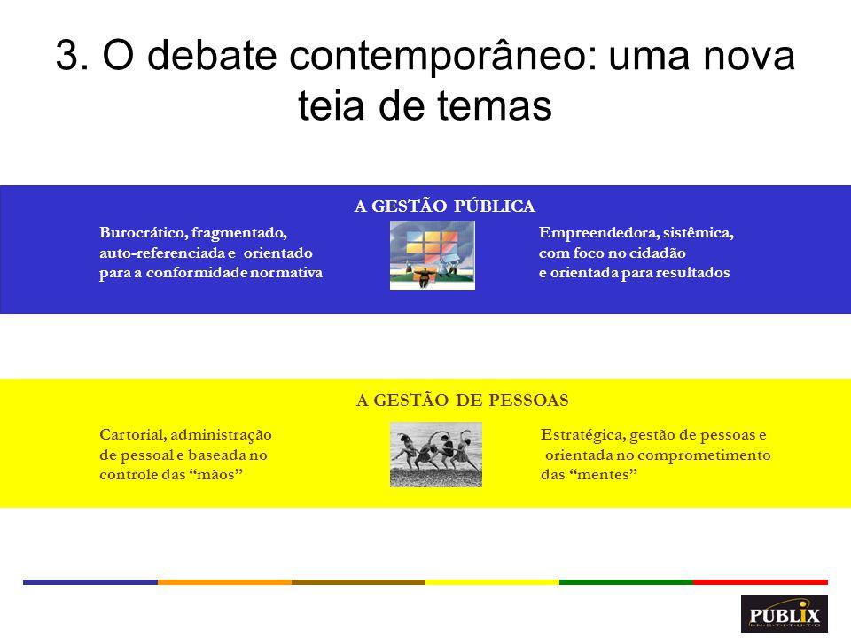 10 3. O debate contemporâneo: uma nova teia de temas A GESTÃO PÚBLICA Burocrático, fragmentado, auto-referenciada e orientado para a conformidade norm
