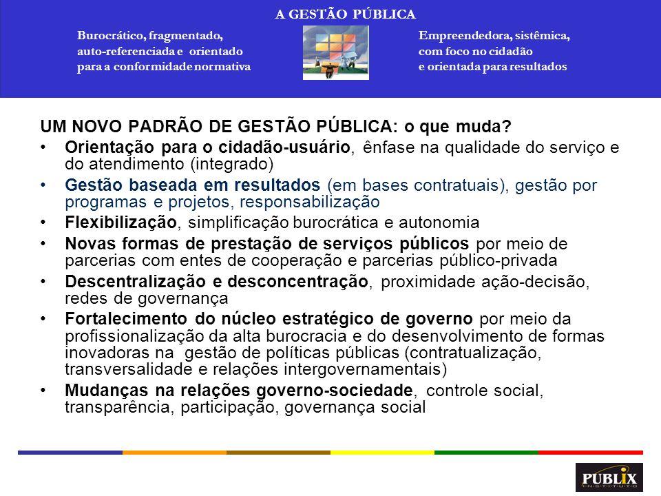 11 UM NOVO PADRÃO DE GESTÃO PÚBLICA: o que muda? Orientação para o cidadão-usuário, ênfase na qualidade do serviço e do atendimento (integrado) Gestão