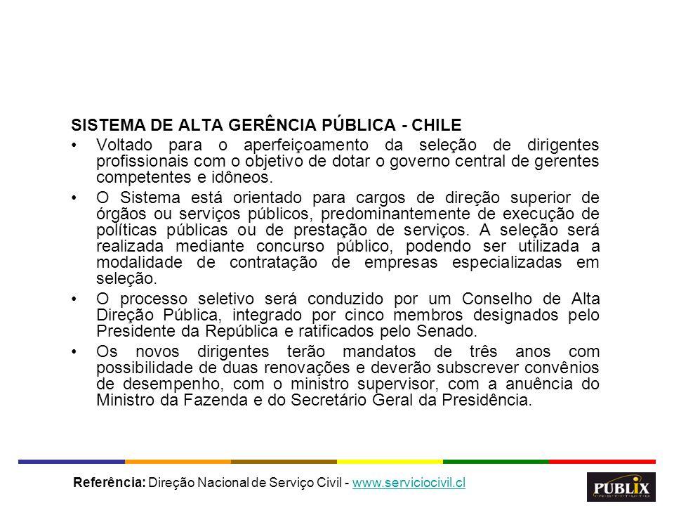19 SISTEMA DE ALTA GERÊNCIA PÚBLICA - CHILE Voltado para o aperfeiçoamento da seleção de dirigentes profissionais com o objetivo de dotar o governo ce