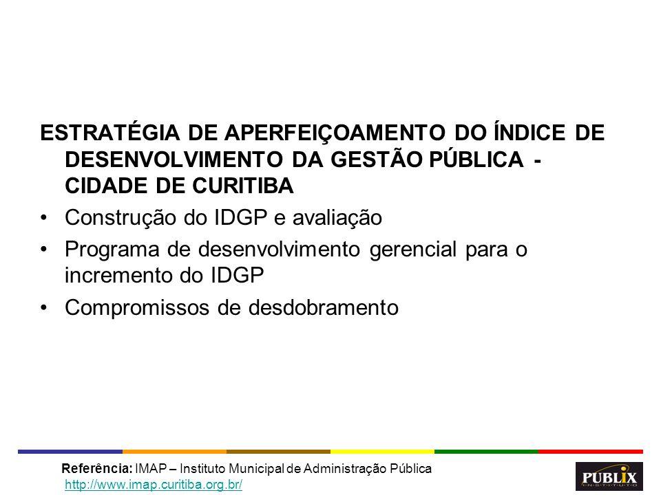 22 ESTRATÉGIA DE APERFEIÇOAMENTO DO ÍNDICE DE DESENVOLVIMENTO DA GESTÃO PÚBLICA - CIDADE DE CURITIBA Construção do IDGP e avaliação Programa de desenv