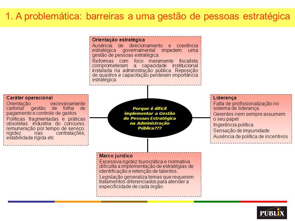 3 Orientação estratégica Ausência de direcionamento e coerência estratégica governamental impedem uma gestão de pessoas estratégica. Reformas com foco