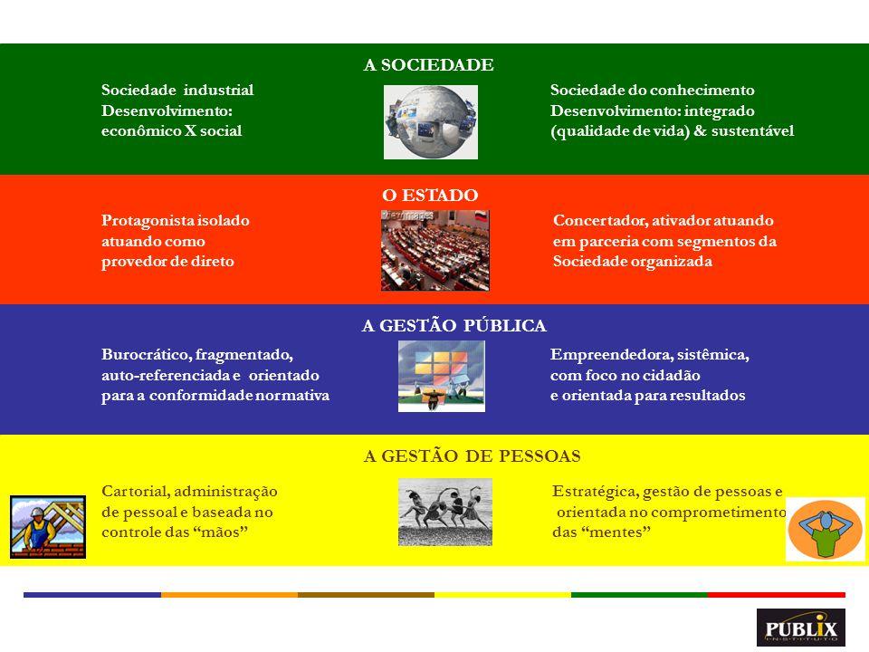 19 SISTEMA DE ALTA GERÊNCIA PÚBLICA - CHILE Voltado para o aperfeiçoamento da seleção de dirigentes profissionais com o objetivo de dotar o governo central de gerentes competentes e idôneos.