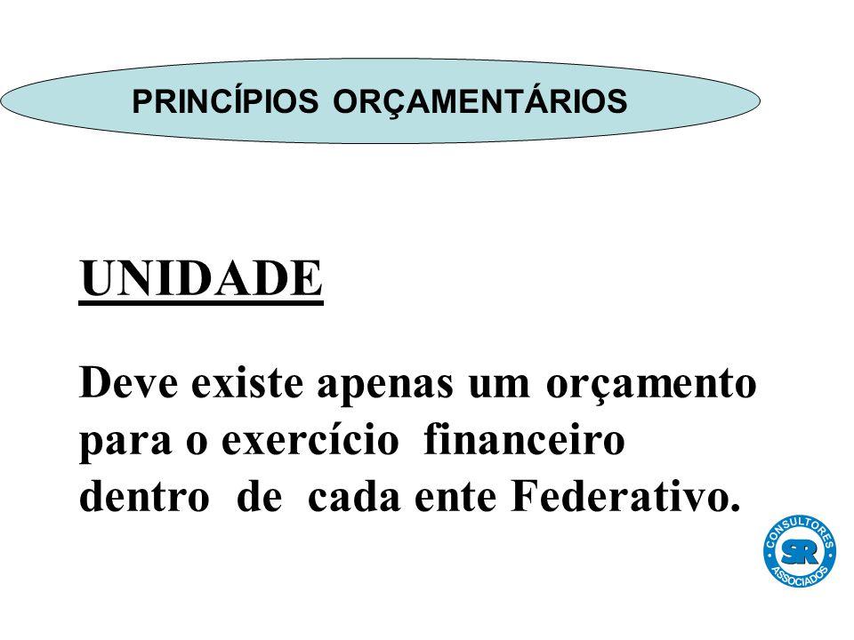 UNIDADE Deve existe apenas um orçamento para o exercício financeiro dentro de cada ente Federativo.