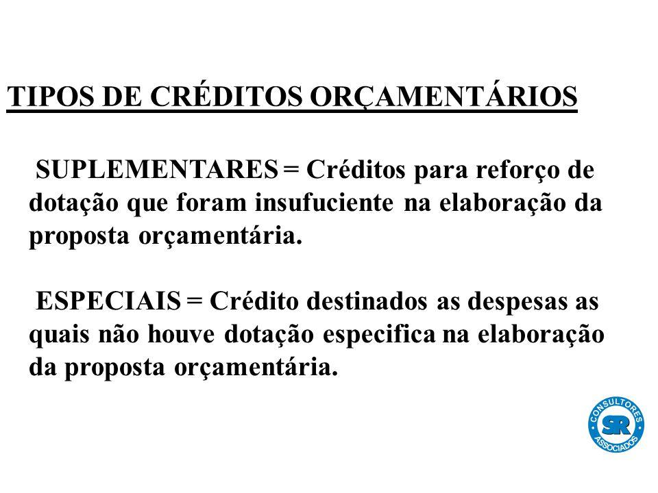 TIPOS DE CRÉDITOS ORÇAMENTÁRIOS SUPLEMENTARES = Créditos para reforço de dotação que foram insufuciente na elaboração da proposta orçamentária.