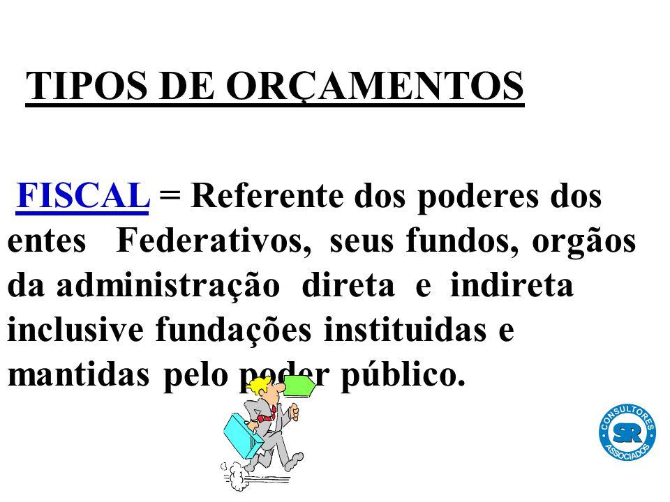 TIPOS DE ORÇAMENTOS FISCAL = Referente dos poderes dos entes Federativos, seus fundos, orgãos da administração direta e indireta inclusive fundações instituidas e mantidas pelo poder público.