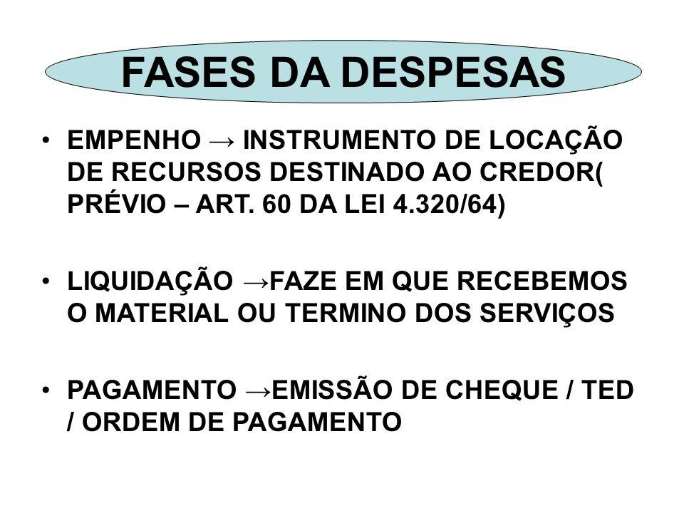 EMPENHO → INSTRUMENTO DE LOCAÇÃO DE RECURSOS DESTINADO AO CREDOR( PRÉVIO – ART.