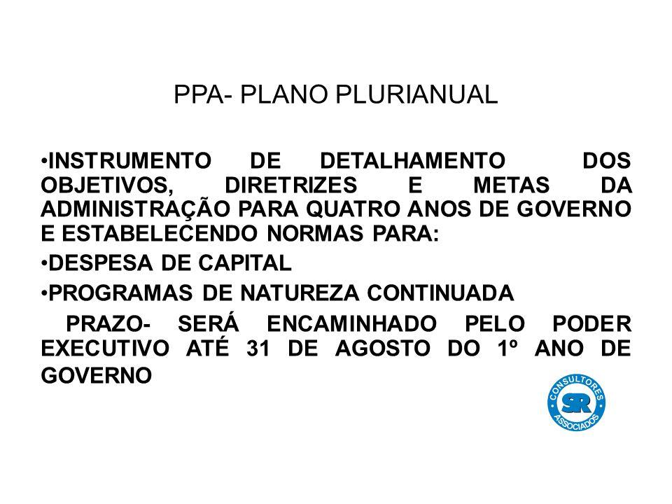 PPA- PLANO PLURIANUAL INSTRUMENTO DE DETALHAMENTO DOS OBJETIVOS, DIRETRIZES E METAS DA ADMINISTRAÇÃO PARA QUATRO ANOS DE GOVERNO E ESTABELECENDO NORMAS PARA: DESPESA DE CAPITAL PROGRAMAS DE NATUREZA CONTINUADA PRAZO- SERÁ ENCAMINHADO PELO PODER EXECUTIVO ATÉ 31 DE AGOSTO DO 1º ANO DE GOVERNO
