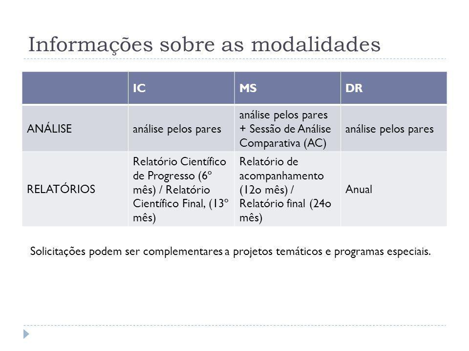 Informações sobre as modalidades ICMSDR ANÁLISEanálise pelos pares + Sessão de Análise Comparativa (AC) análise pelos pares RELATÓRIOS Relatório Cient