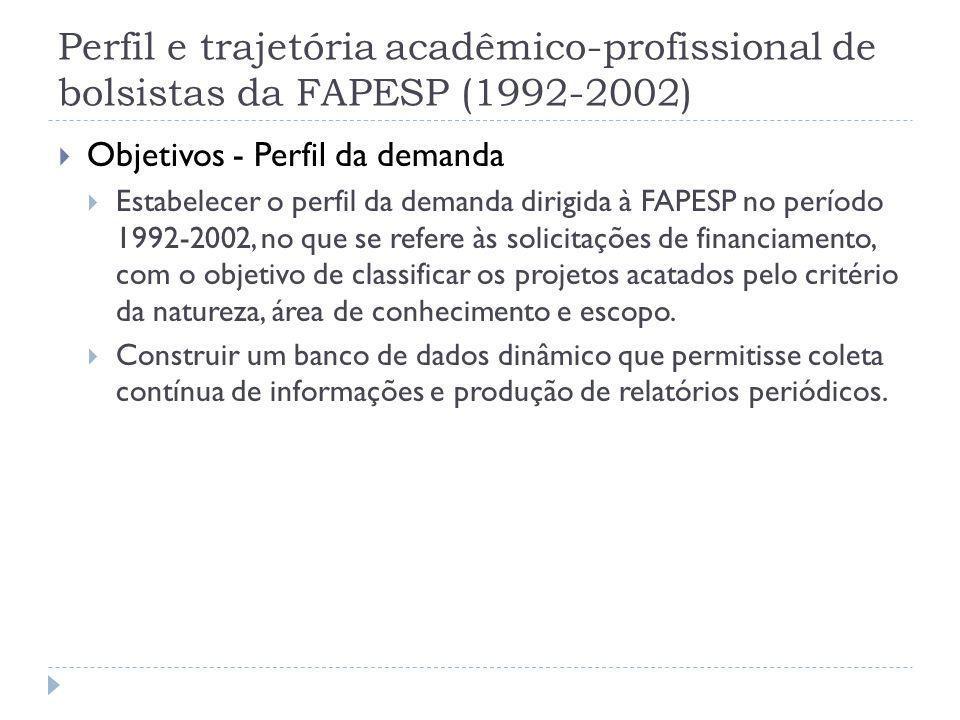 Perfil e trajetória acadêmico-profissional de bolsistas da FAPESP (1992-2002)  Objetivos - Perfil da demanda  Estabelecer o perfil da demanda dirigi