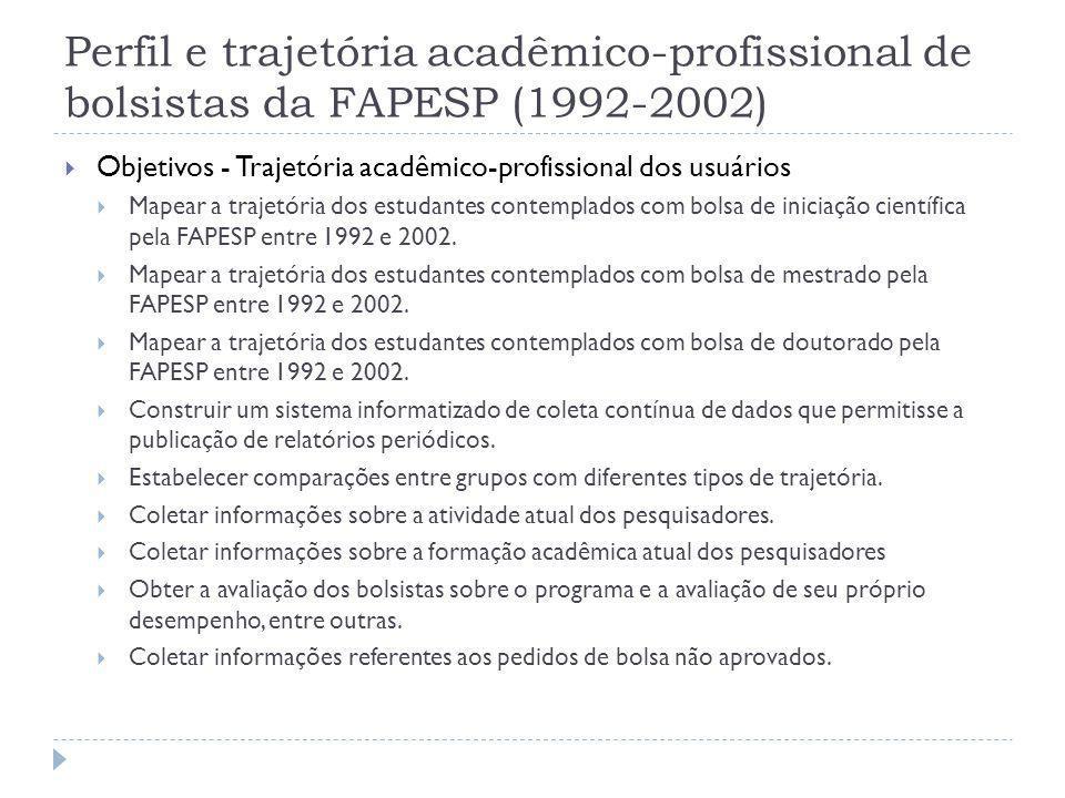 Perfil e trajetória acadêmico-profissional de bolsistas da FAPESP (1992-2002)  Objetivos - Trajetória acadêmico-profissional dos usuários  Mapear a