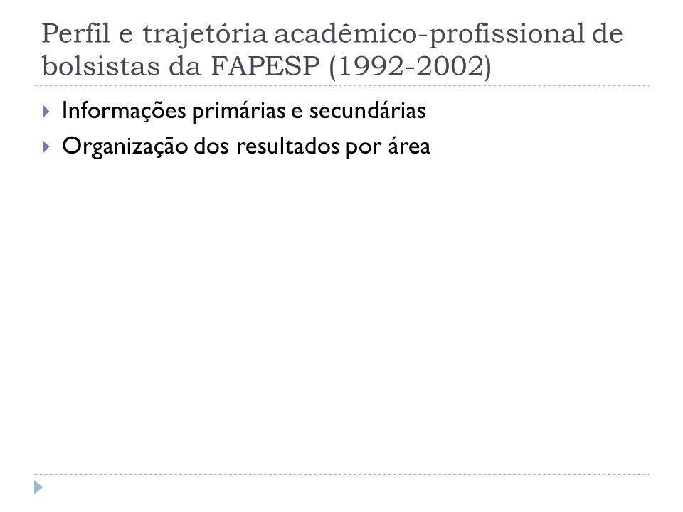 Perfil e trajetória acadêmico-profissional de bolsistas da FAPESP (1992-2002)  Informações primárias e secundárias  Organização dos resultados por á