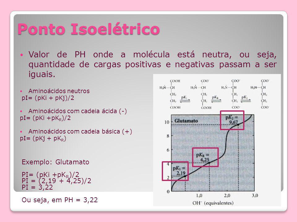 Carga Líquida: * Carga Líquida = C.L C.L = +1 + 0 = +1 +1 -1 = 0 0 – 1 = -1