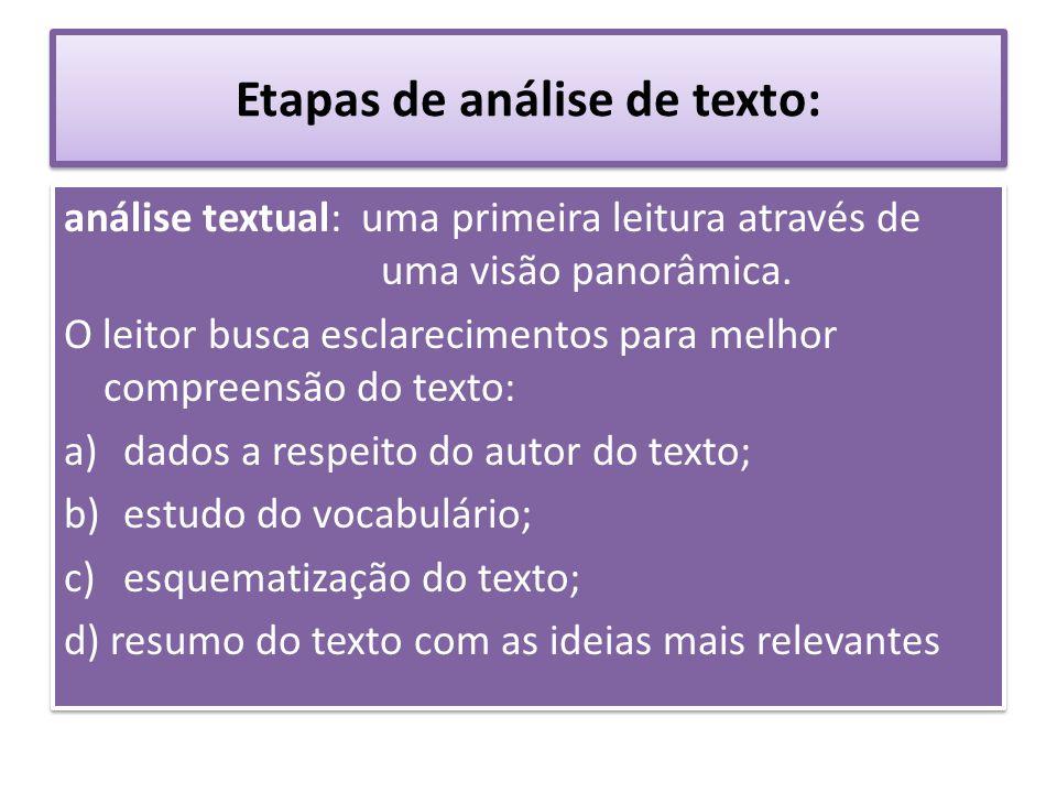 Etapas de análise de texto: análise textual: uma primeira leitura através de uma visão panorâmica. O leitor busca esclarecimentos para melhor compreen