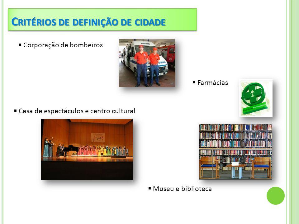  Farmácias  Corporação de bombeiros  Casa de espectáculos e centro cultural  Museu e biblioteca C RITÉRIOS DE DEFINIÇÃO DE CIDADE