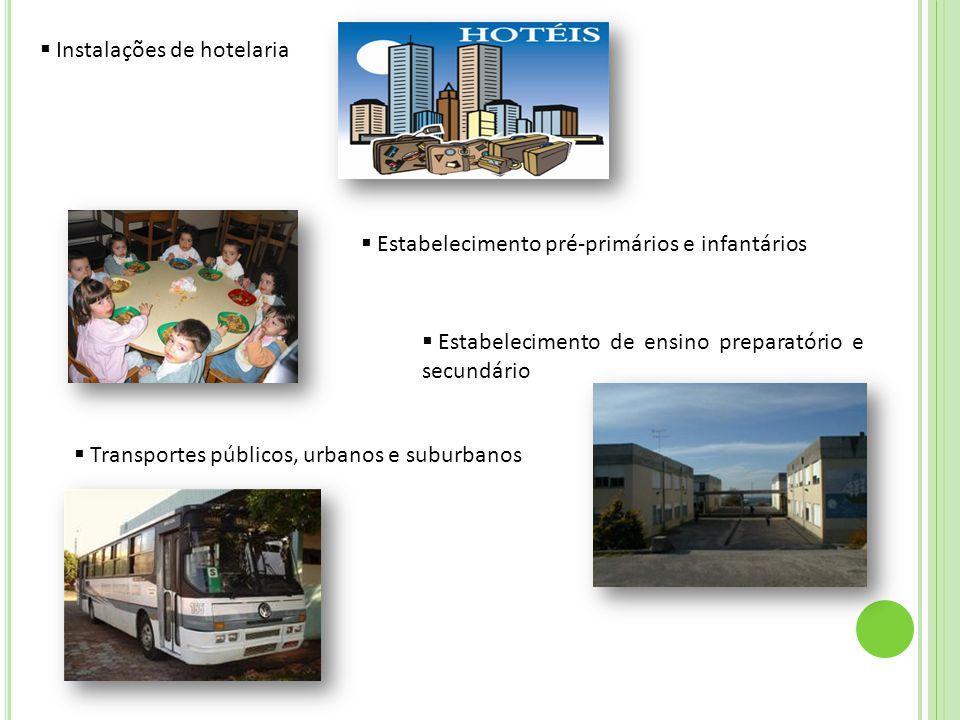  Instalações de hotelaria  Estabelecimento pré-primários e infantários  Estabelecimento de ensino preparatório e secundário  Transportes públicos, urbanos e suburbanos