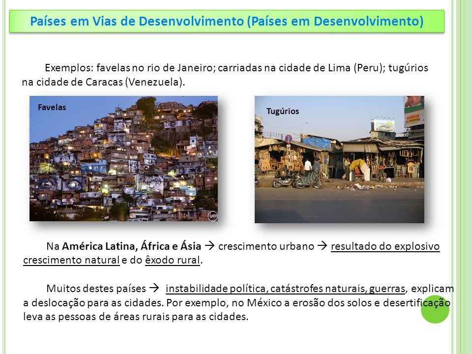 Países em Vias de Desenvolvimento (Países em Desenvolvimento) Exemplos: favelas no rio de Janeiro; carriadas na cidade de Lima (Peru); tugúrios na cid