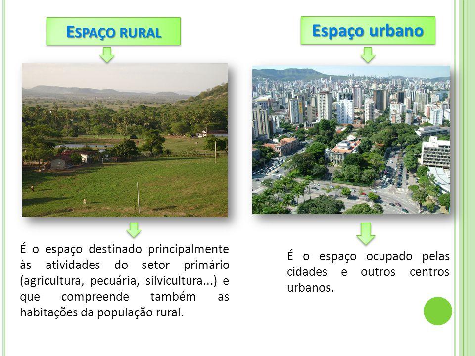E SPAÇO RURAL Espaço urbano É o espaço destinado principalmente às atividades do setor primário (agricultura, pecuária, silvicultura...) e que compree