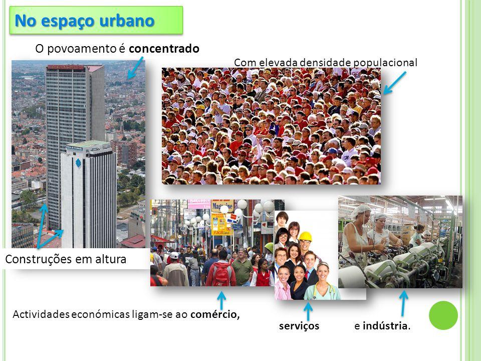 No espaço urbano O povoamento é concentrado Com elevada densidade populacional Construções em altura Actividades económicas ligam-se ao comércio, serv