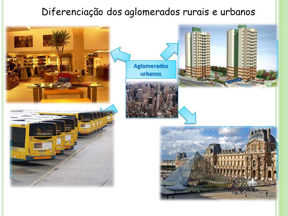 Diferenciação dos aglomerados rurais e urbanos PROFISSÕES A população dedica-se ao comércio, serviços e indústria.