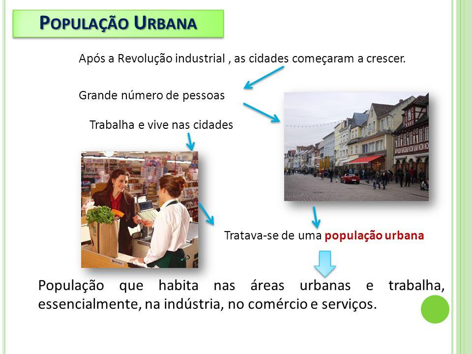 P OPULAÇÃO U RBANA Após a Revolução industrial, as cidades começaram a crescer. Grande número de pessoas Trabalha e vive nas cidades Tratava-se de uma