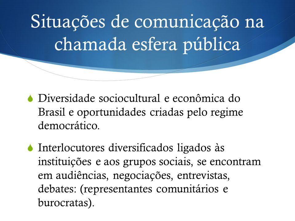 Situações de comunicação na chamada esfera pública  Diversidade sociocultural e econômica do Brasil e oportunidades criadas pelo regime democrático.
